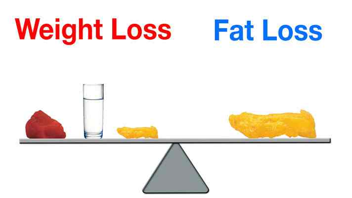how to conquer being overweight